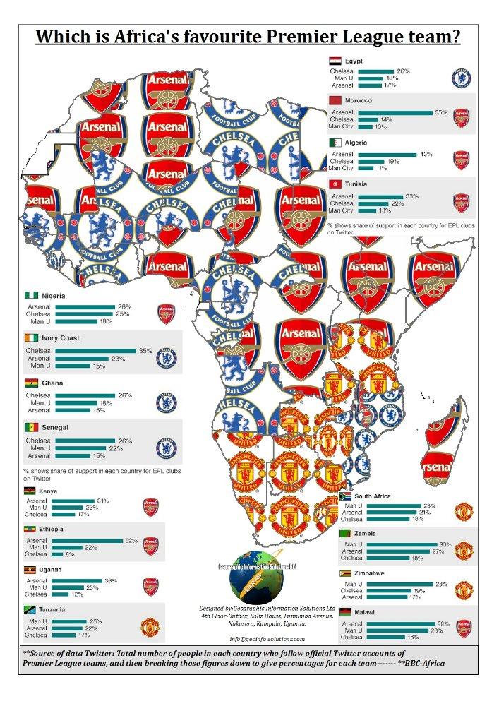 Social Media, Football and GIS